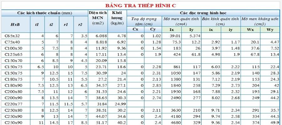 Bang-tra-thep-hinh-chu-c